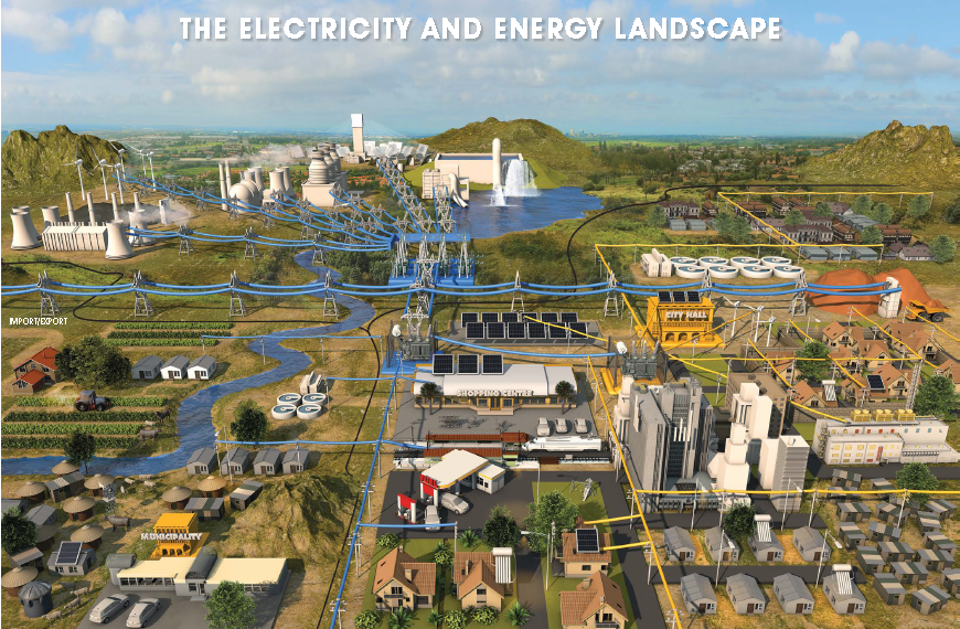 Councillor Induction Programme -Wallchart: Electricity and Energy Landscape